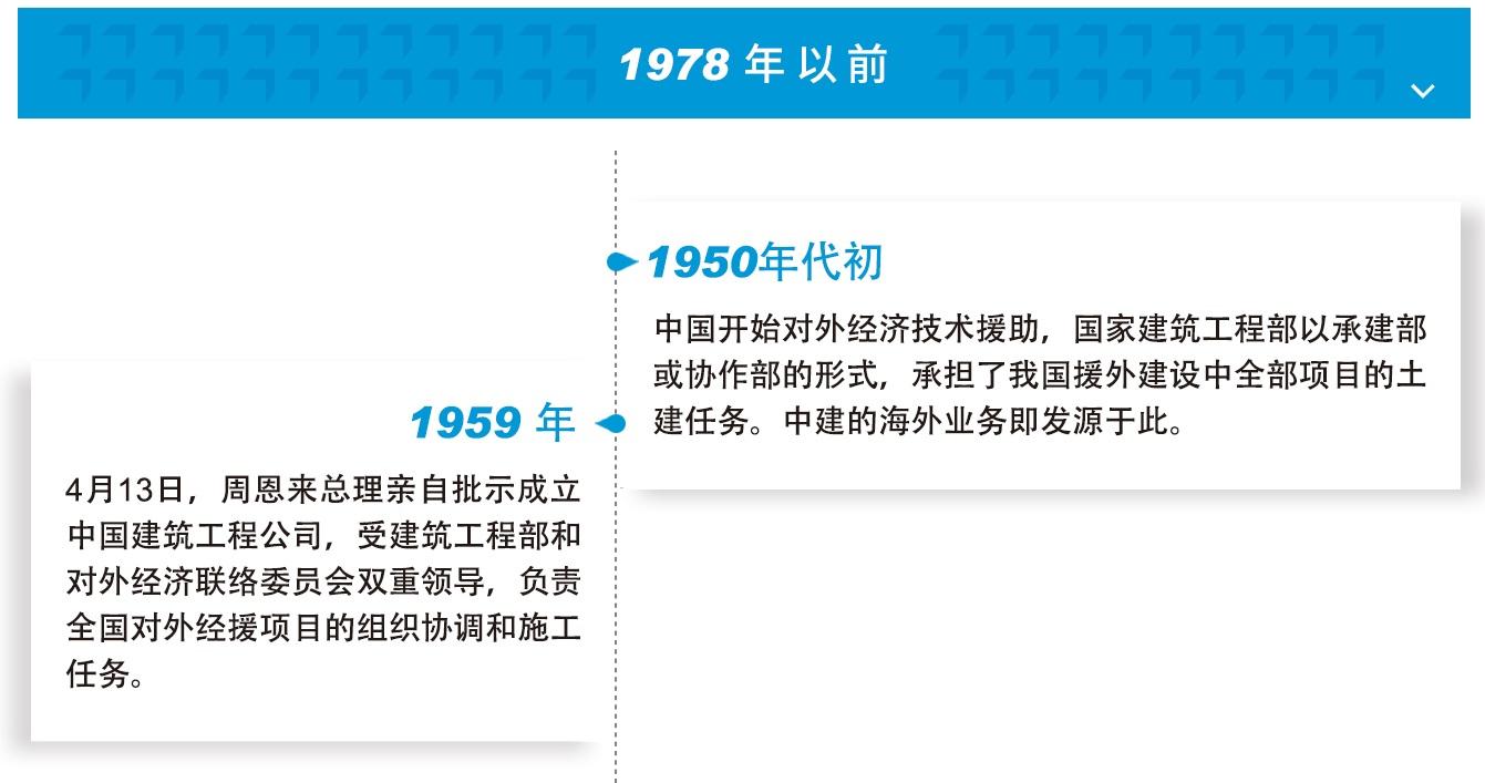 历程1950.jpg