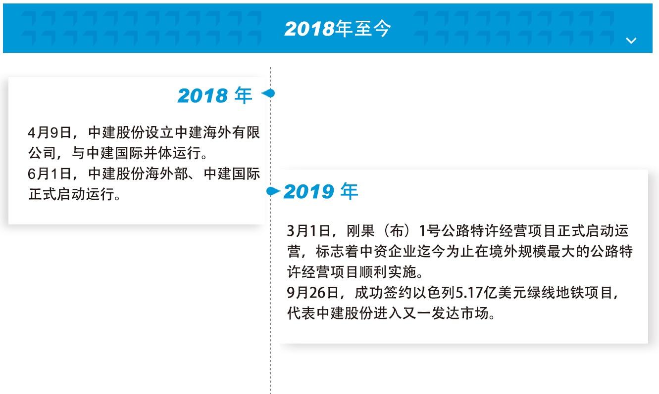 历程2018.jpg